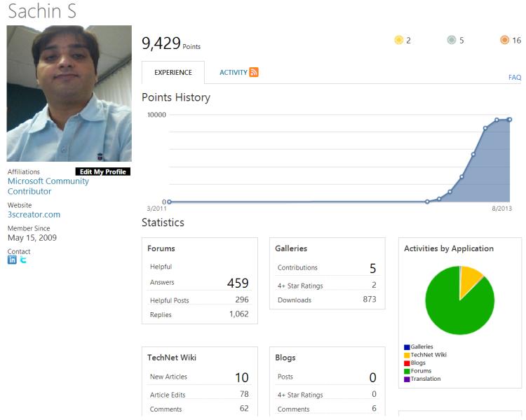 MSDN Profile